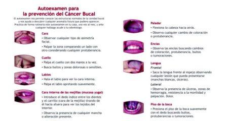 cancer_oral